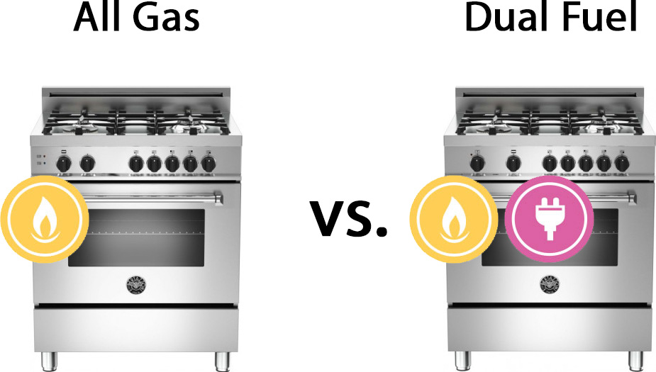 Gas vs. Dual Fuel Ranges: Which Is Right for You?