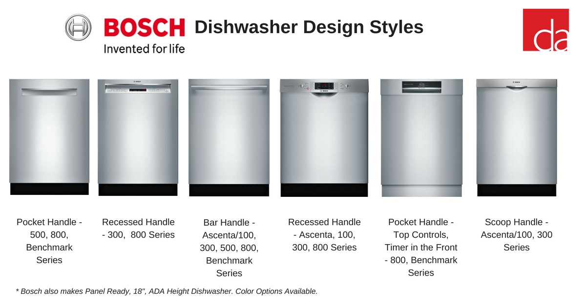 Bosch Dishwasher Line Up
