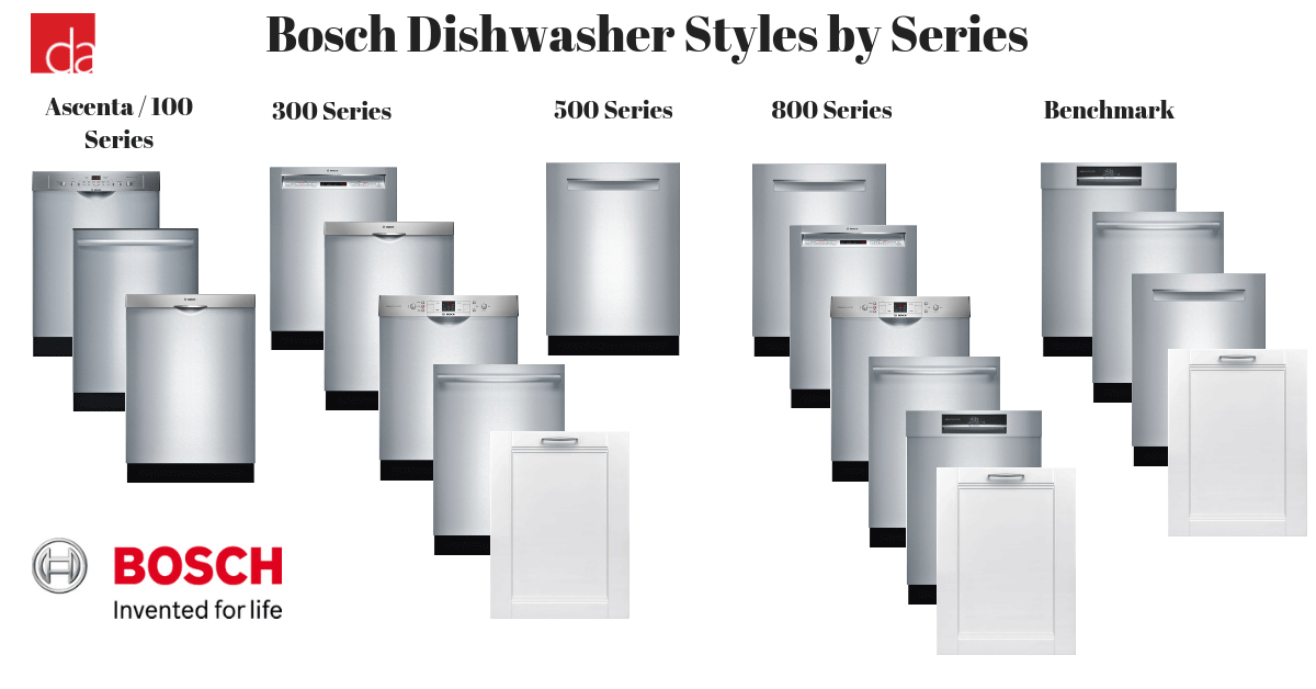 Bosch-Dishwasher-Series