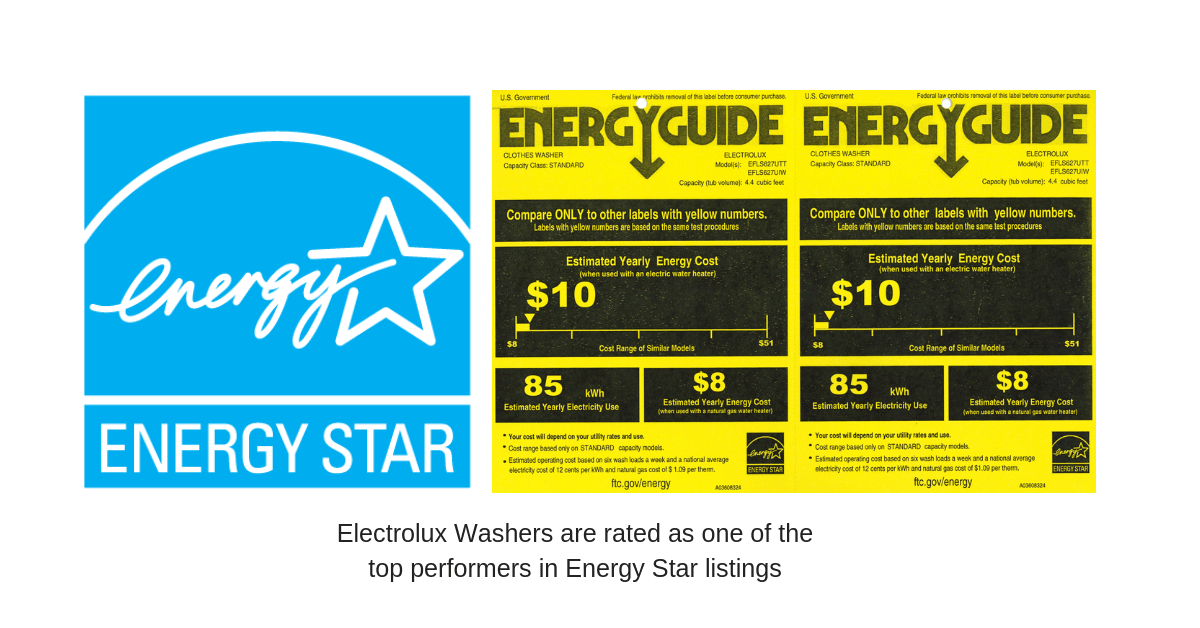 Energy-Star-Rating-for-Electrolux