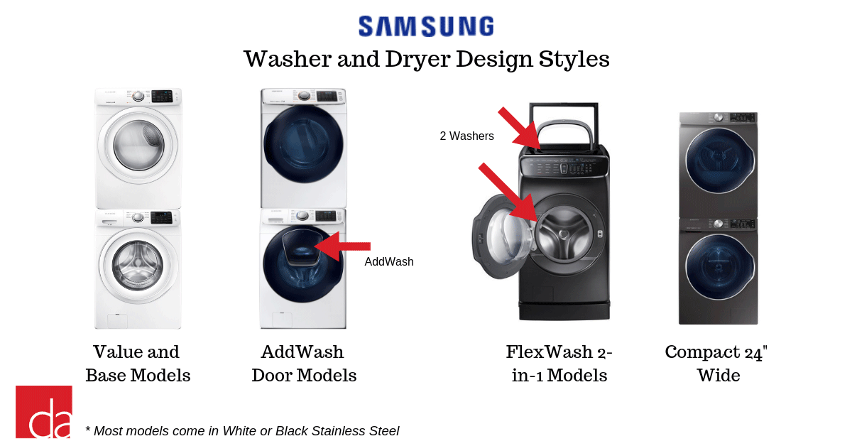 Best Samsung Stackable Washer And Dryer For 2019 Review