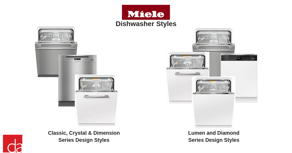 Miele Dishwasher - Everything You Need to Know [REVIEW]