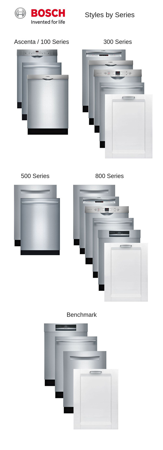 Bosch Dishwasher Review - 100 vs  300 vs  500 vs  800 Series