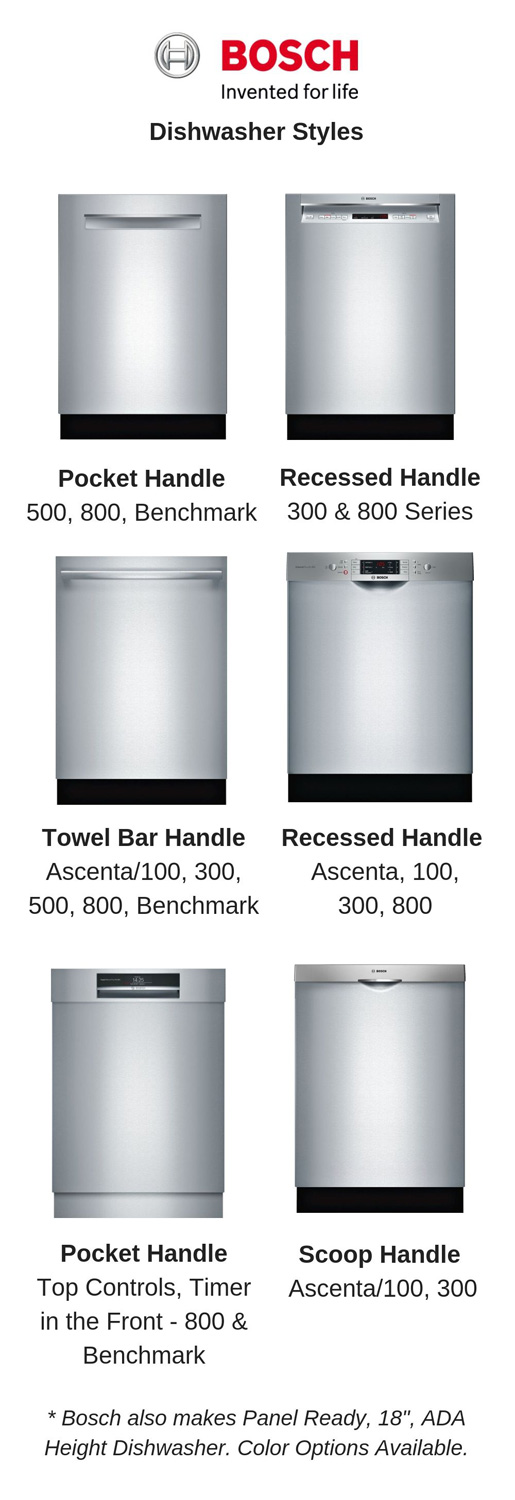 Bosch-Dishwasher-Styles--4--4