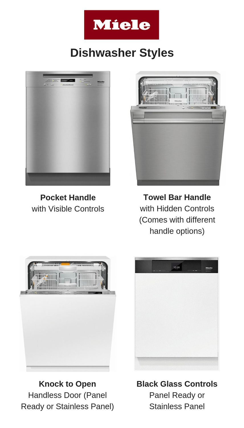 Miele-Design-Line-up--1--2