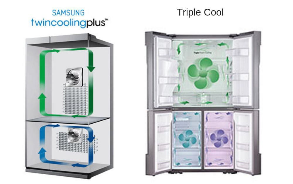 Samsung Refrigerator Review 2020 Best Styles Wifi More