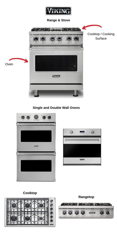 Viking-range-vs-stove-vs-oven