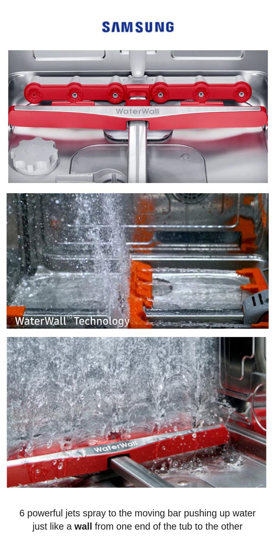 WaterWall-AquaBlast-Technology