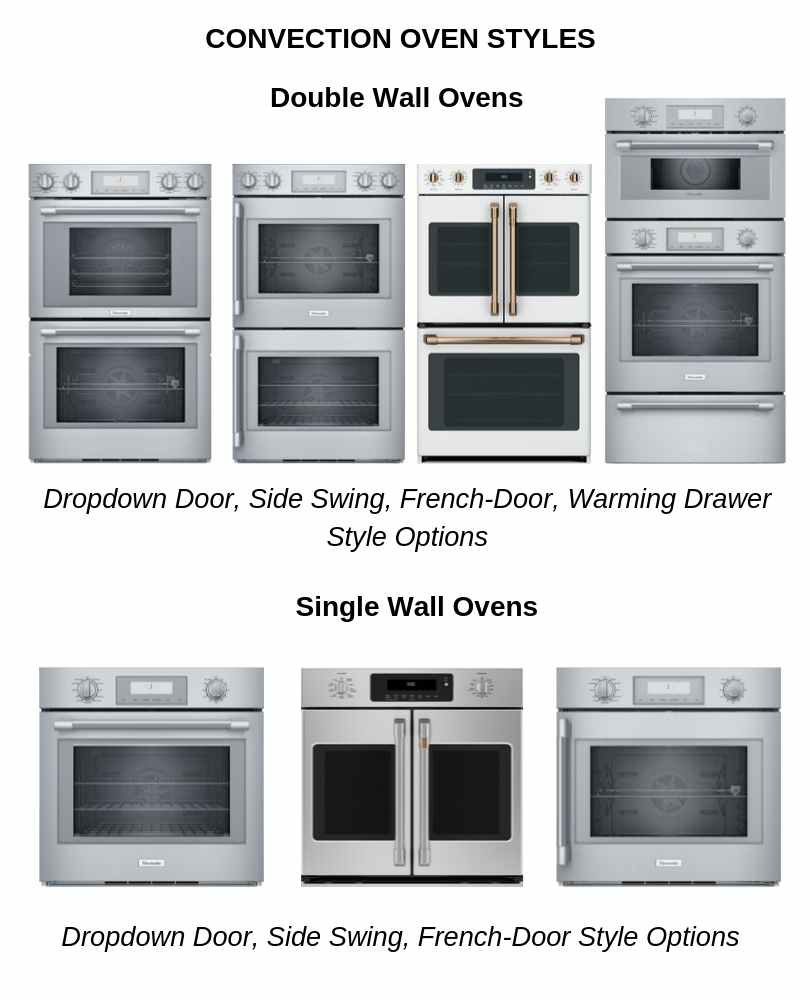 Best Wall Ovens Compared Ranked Top 6 Picks In 2020 Review