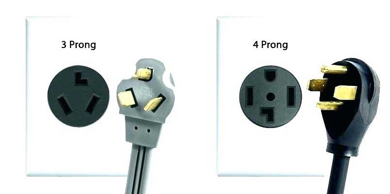 electric-dryer-prongs