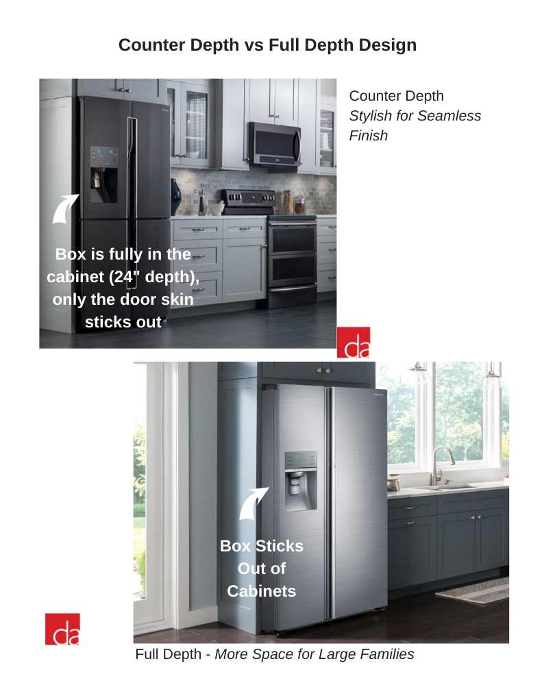 Counter-Depth-vs-Regular-Refrigerators