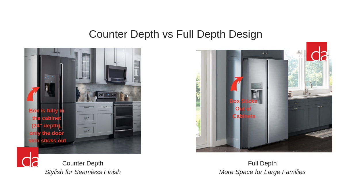 Counter-Depth-vs-Full-Depth-Refrigerators