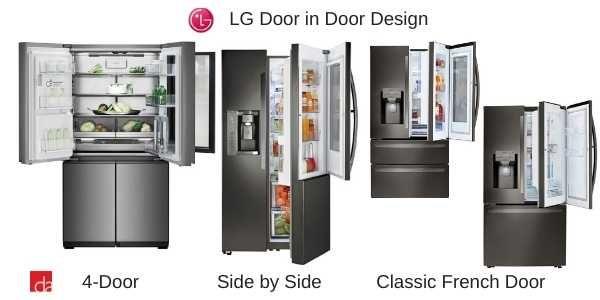 LG-door-in-door