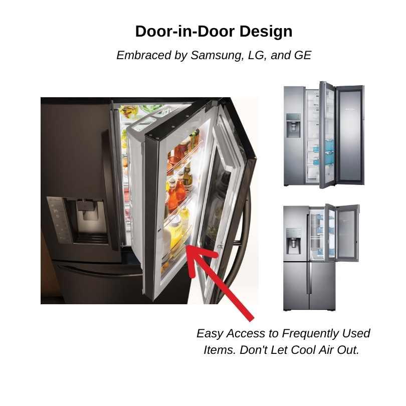 Refrigerator-Modern