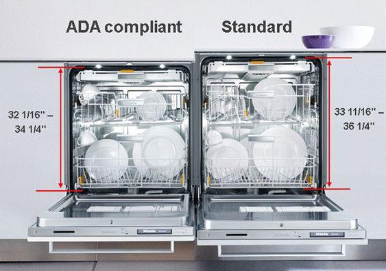 ADA-Dishwashers