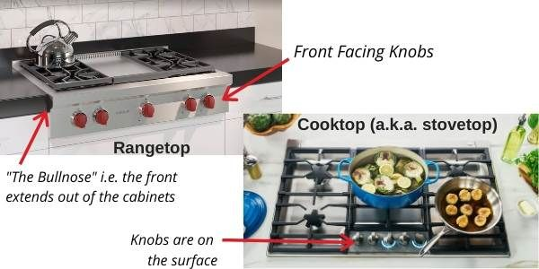 Cooktop vs Rangetop