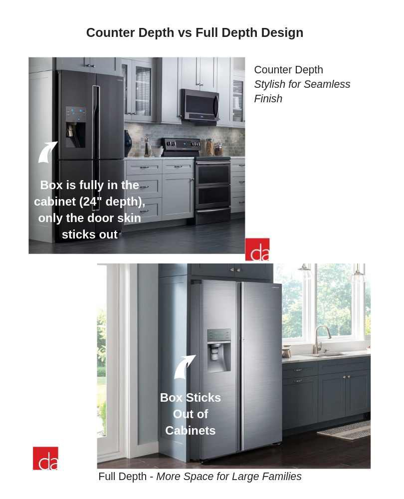 Counter-Depth-vs-Full-Depth-Refrigerator-Differences