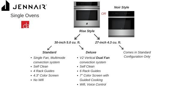 JennAir-Ovens-Single-Oven-Configurations