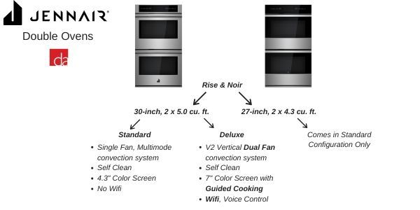 JennAir-Ovens-double-Configuration