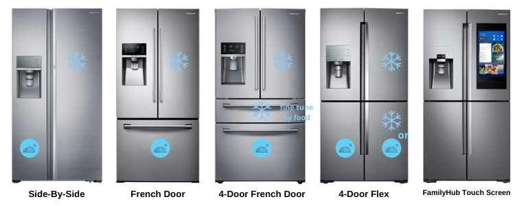 Samsung-Door-Types-FamilyHub