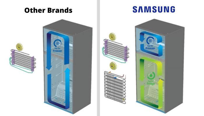 SamsungTwinCooling