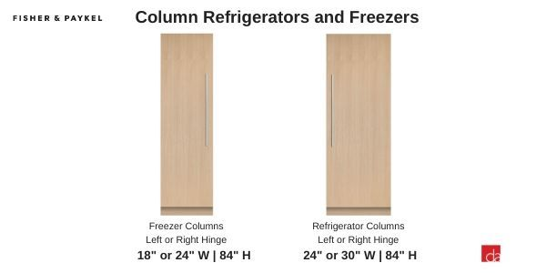 Fisher-Paykel-Refrigerator-Column