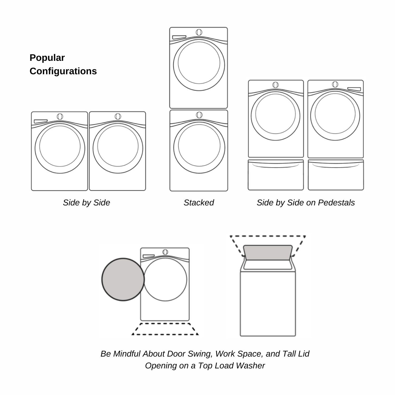 Washer-Dryer-Configurations