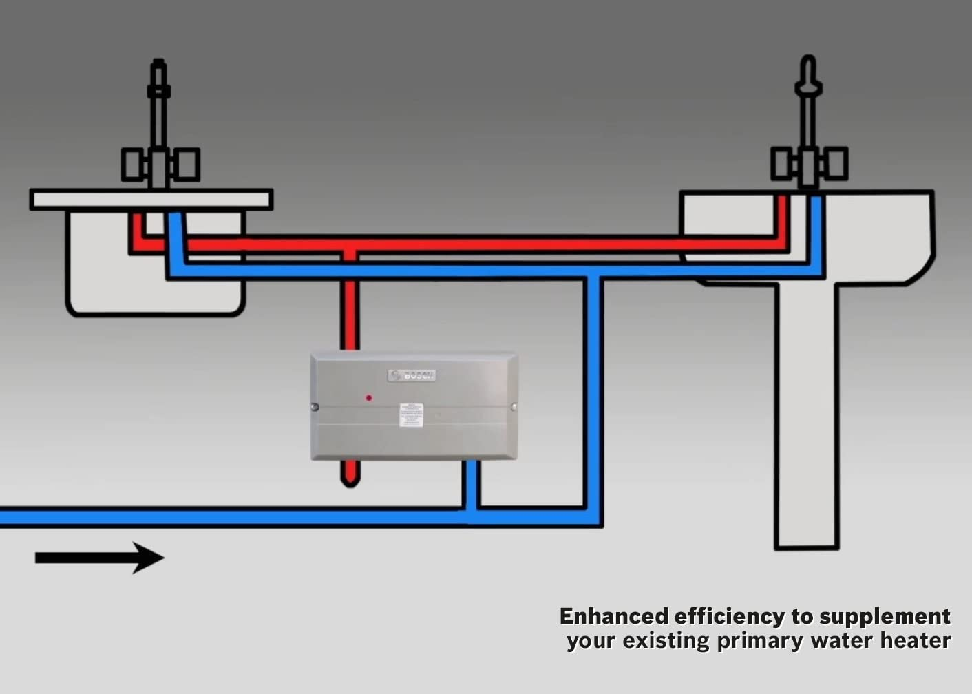 Bosch-Tankless-Water-Heater_how-it-works