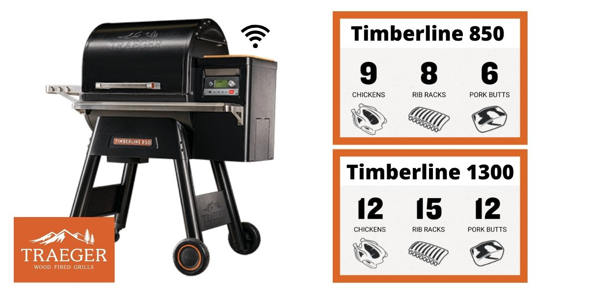 Traeger-Timberline-Series-Grill