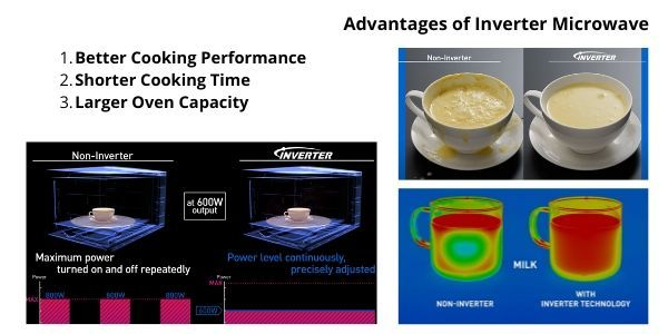 Inverter_microwave
