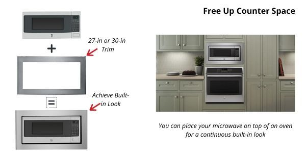 Built-in Microwave with Trim Kit