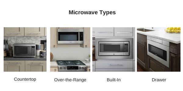 Microwave-Types