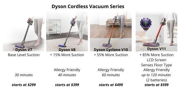 Dyson Vacuum Series