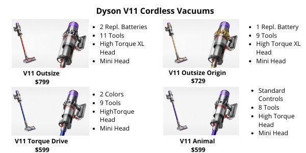 Dyson v11 Cordless Vacuums