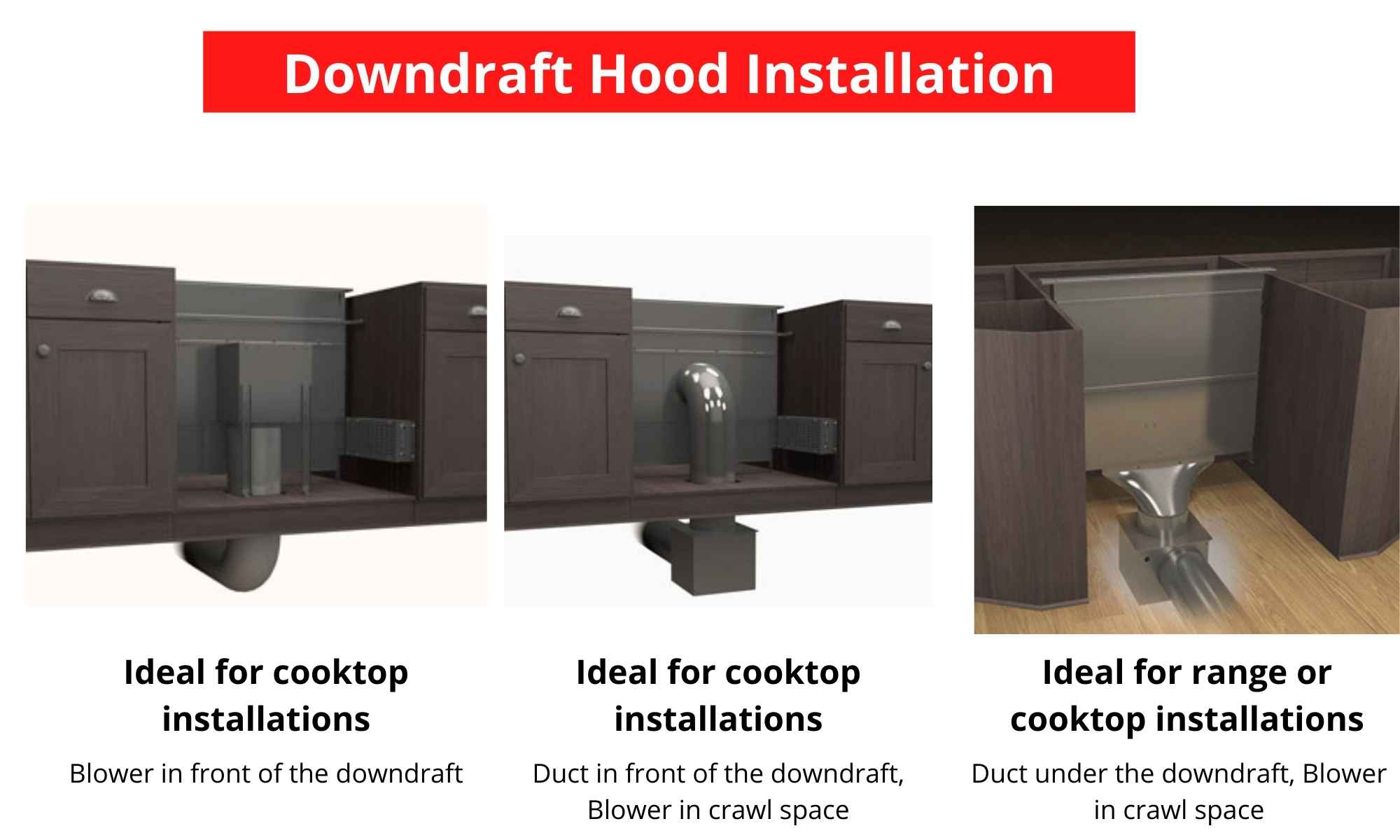 Popular downdraft hood installation options