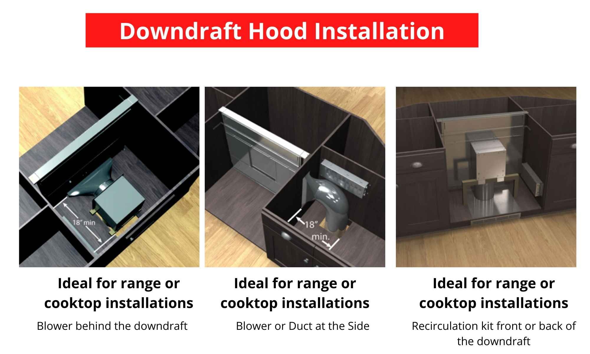downdraft installation with a range or stove