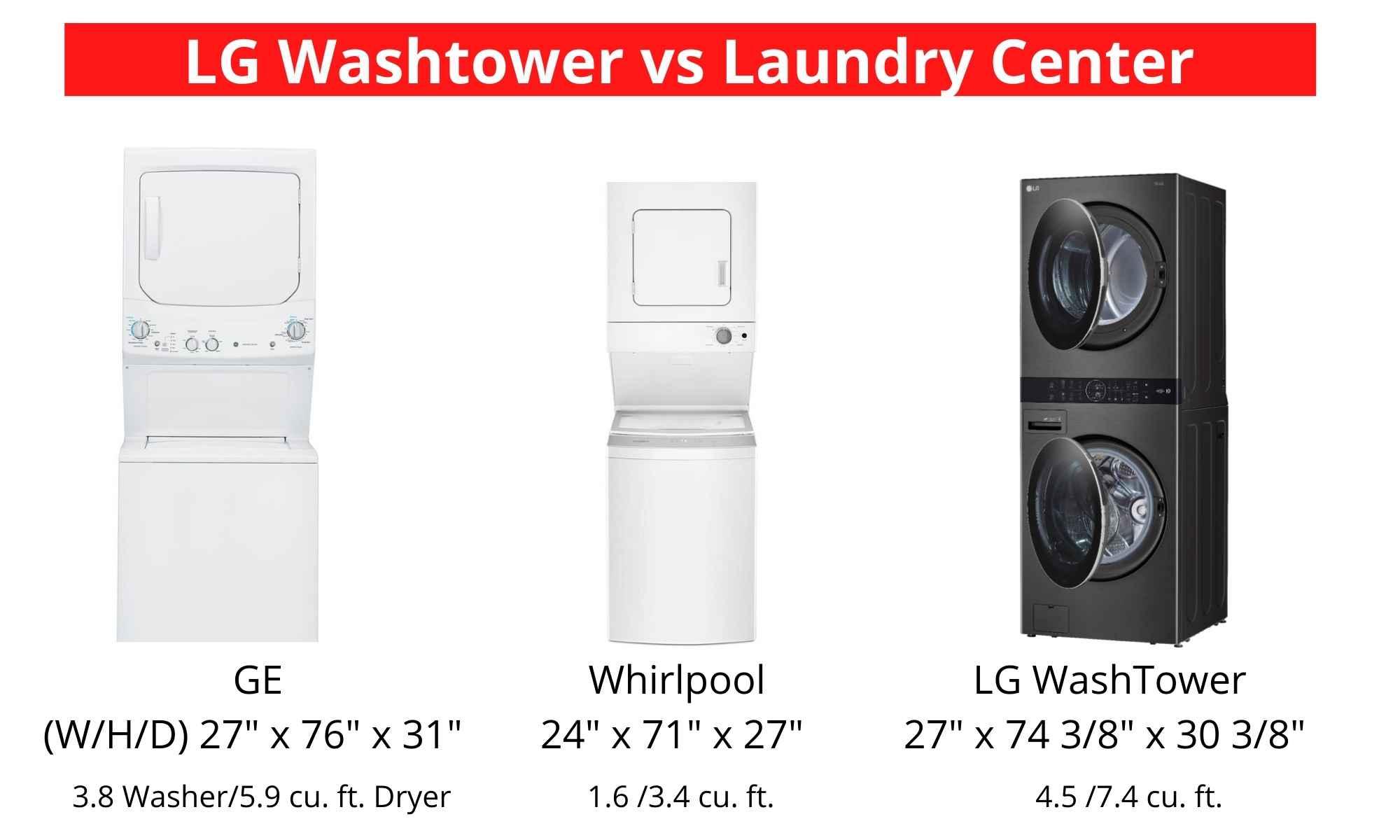 LG Washtower vs Laundry Center