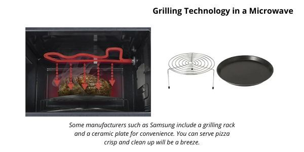 over the range microwave w/grill