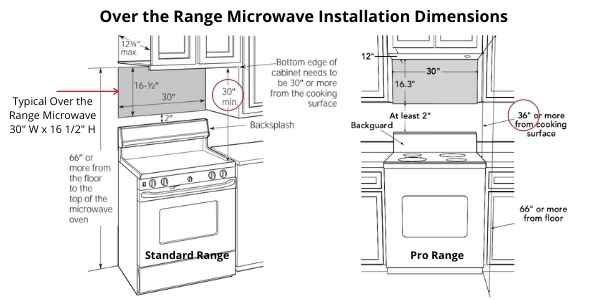 Over The Range Microwave 9 Best
