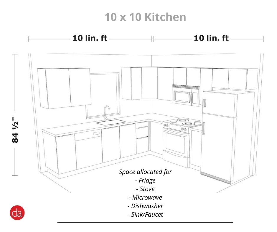 10 x 10 Kitchen Cabinet Example