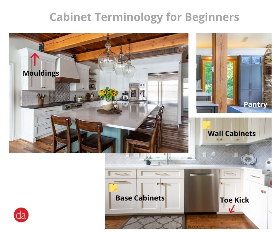 kitchen cabinet terminology on customer kitchens