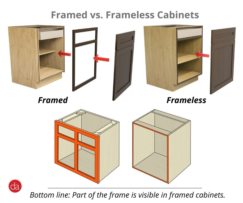 Framed-vs-frameless-kitchen-cabinets